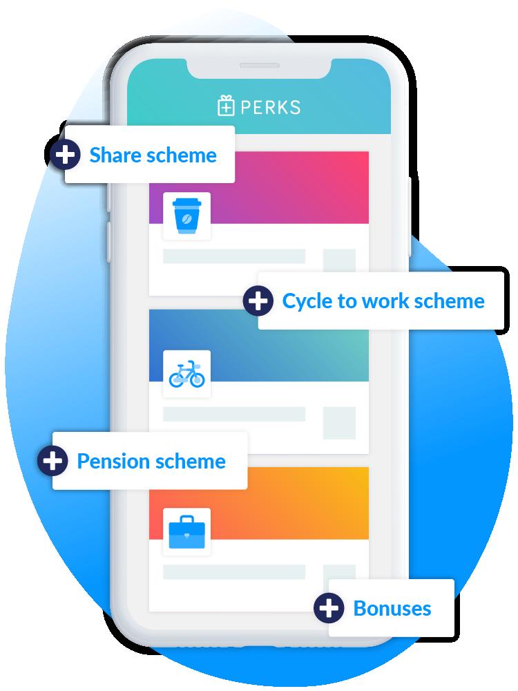 create custom company benefits on perks hub