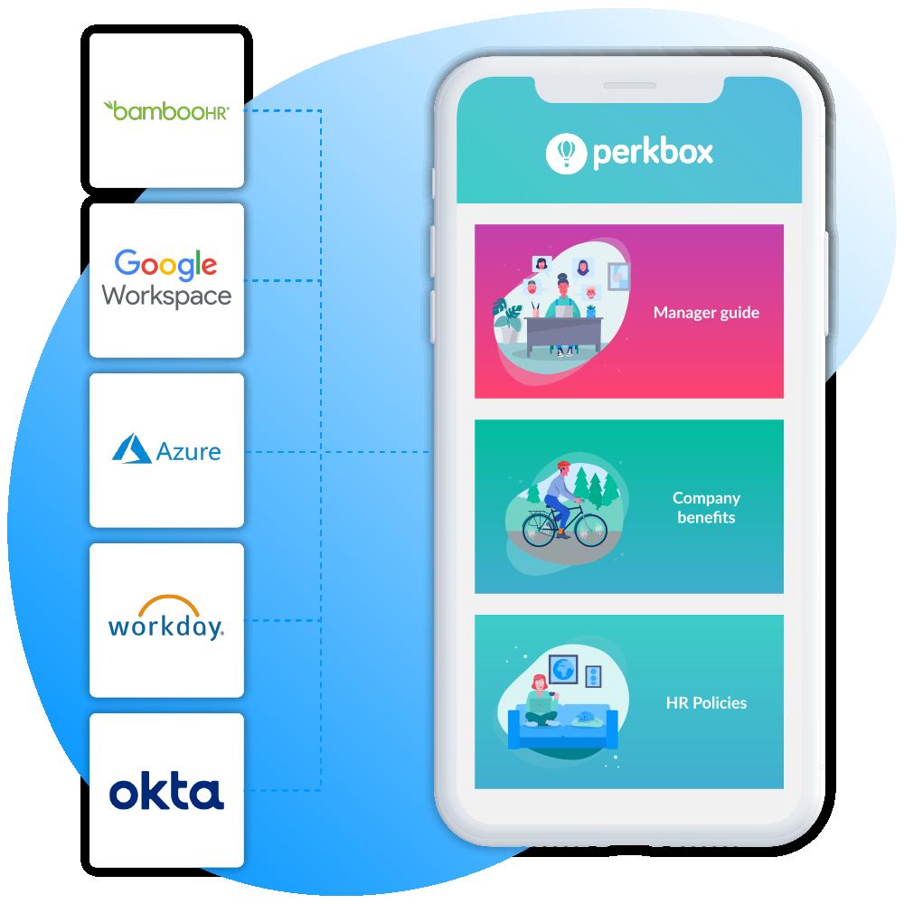 perkbox integrations