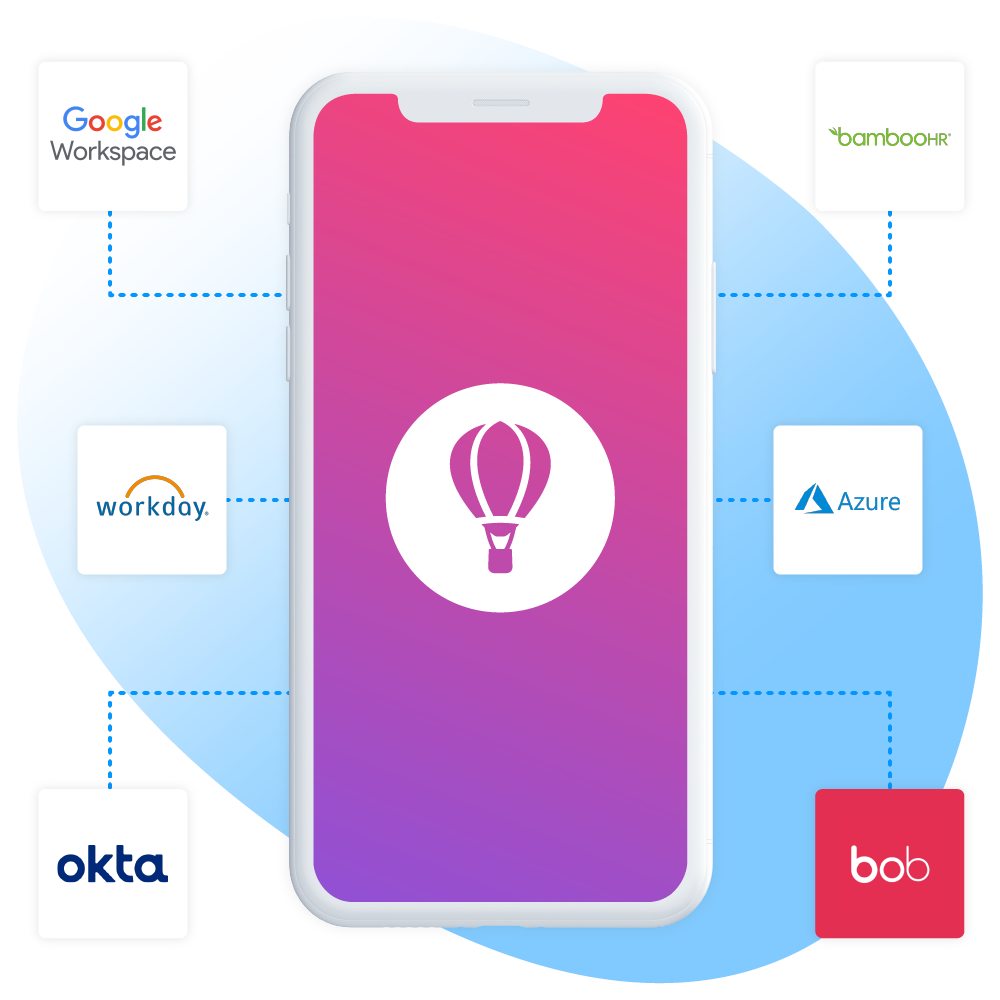 integrations available with perkbox