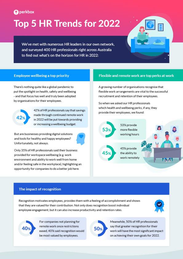 HR trends 2022 factsheet