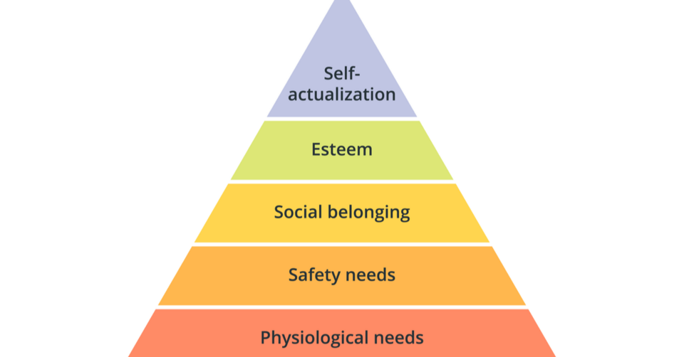 Why recognition is the secret behind self-fulfilment