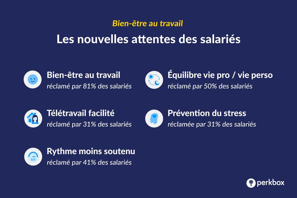 infographie-bien-etre-travail-2020