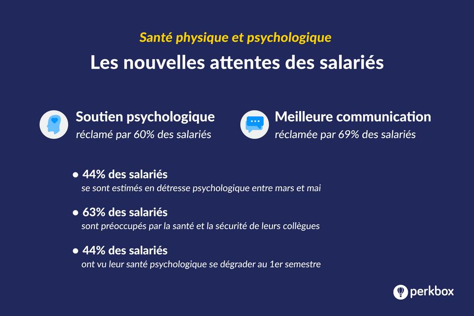 Infographie-sante-physique-et-psychologique-des-salaries