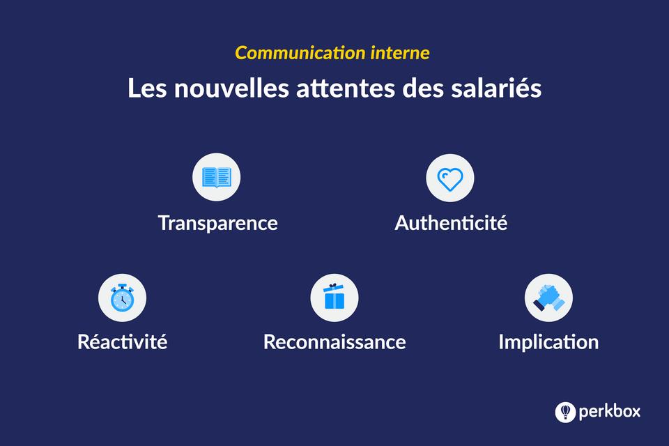 Infographie-communication-interne-du-CSE