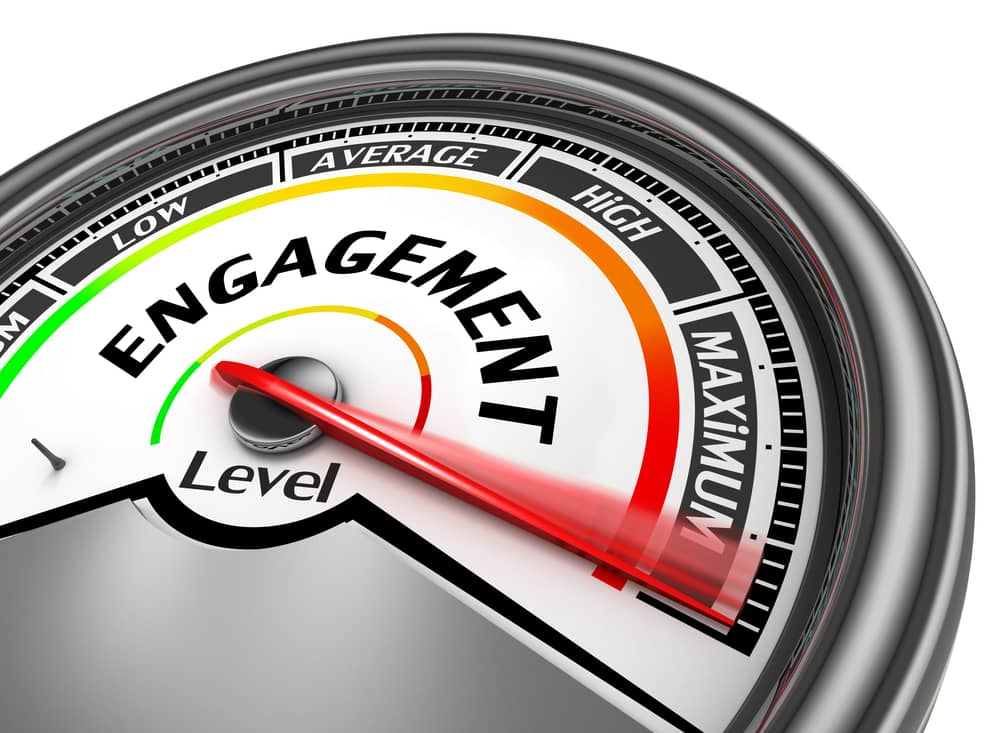 The Financial Cost of Employee Disengagement